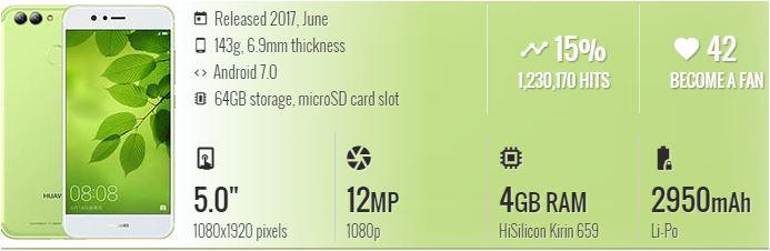 Huawei Nova 2S fiche technique specification ce qu'il faut savoir